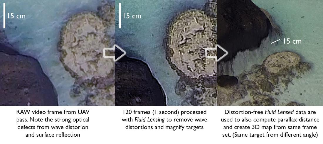 Fluid-Lensing-Comparison-Graphic